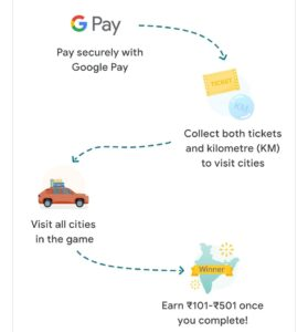 How to Play Google Pay Go India Game